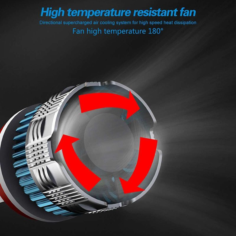 Support 9V 12V 24V 32V H4 H7 Car Led Headlight Blub H1 H3 H8 H11 9005 72W 8000Lm by Fan Cooling for Headlamp Fog Lamp