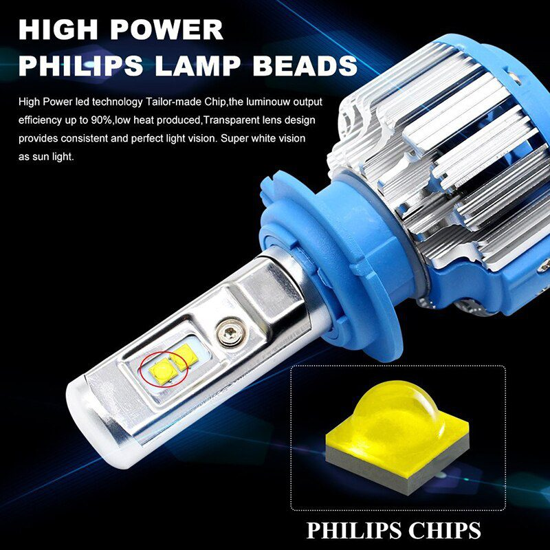 2PCS Car Turbo 80W H4 H7 HB3 HB4 Led H1 H3 H11 Headlight Bulb with Fan Cooling Canbus for Headlamp Fog Lamp